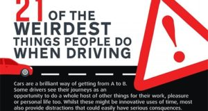 Weirdest Things People Do When Driving