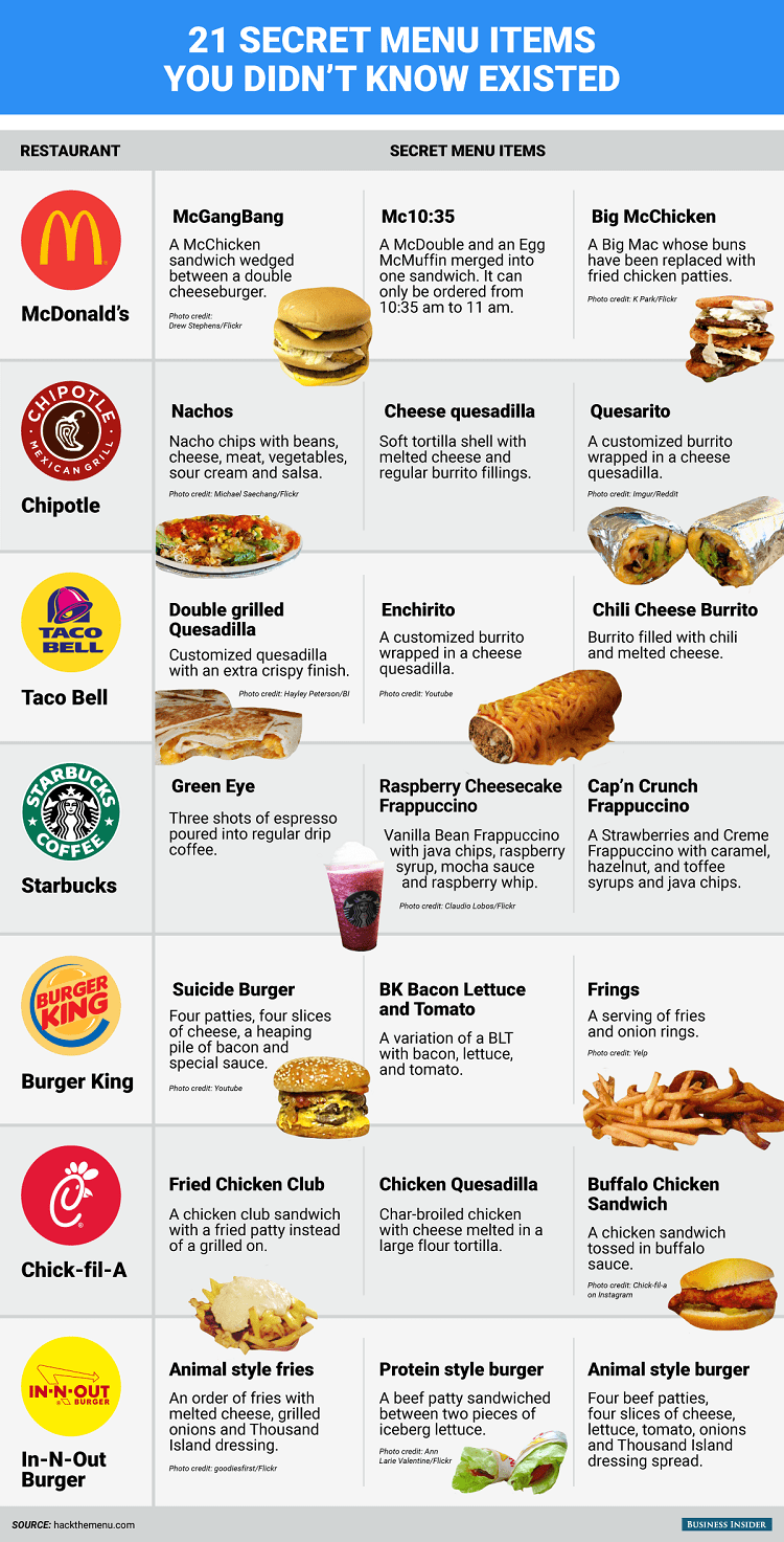 21 Secret Fast Food Menu Items You Didnt Know Existed