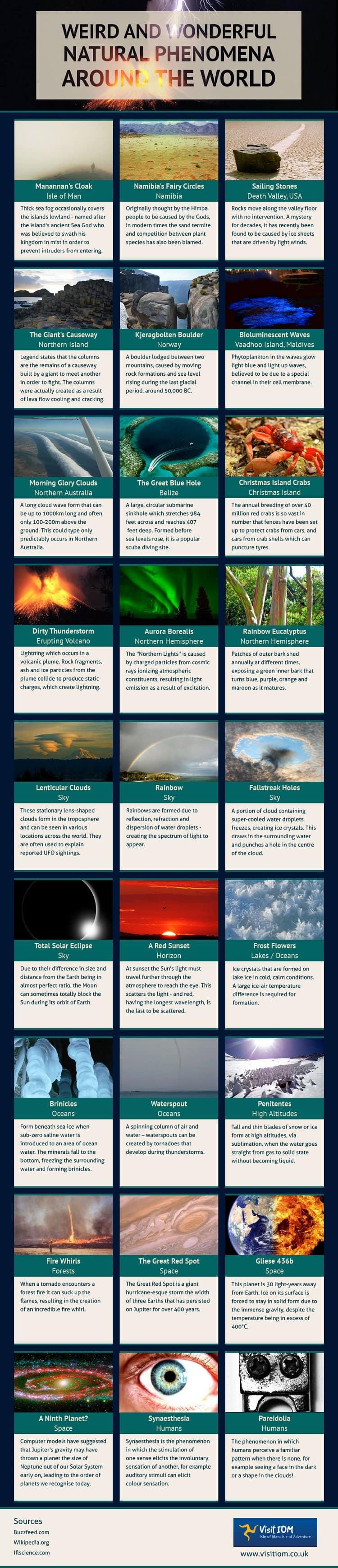 30-natural-phenomena