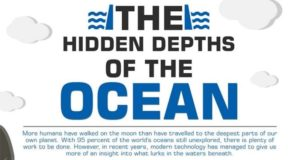 Facts About The Depths Of The Ocean