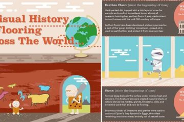 History Of Flooring Throughout The World