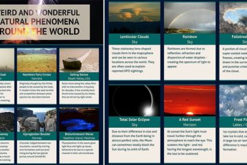 Natural Phenomena Around The World