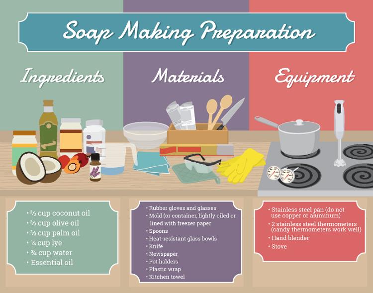 soap-making-preparation