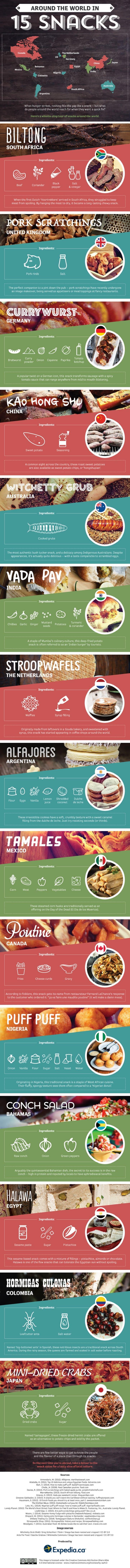 15-exotic-snacks