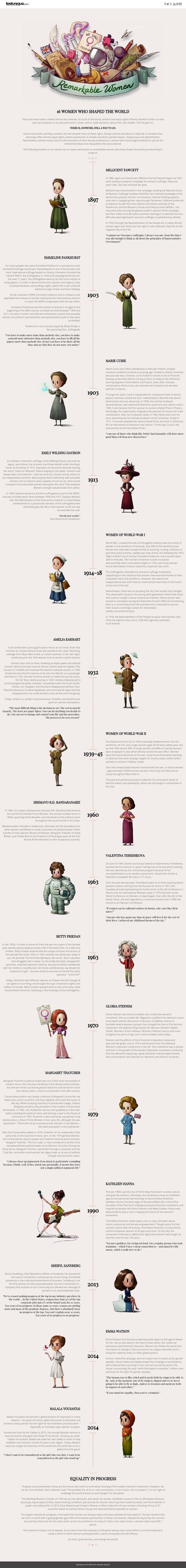 16 remarkable women