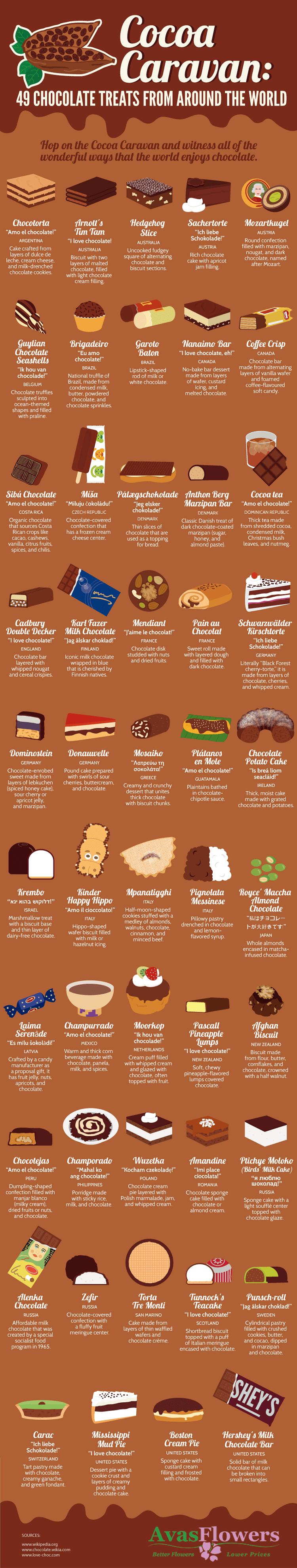 49-Chocolate-Treats