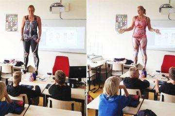Biology Teacher Anatomical Spandex Suits