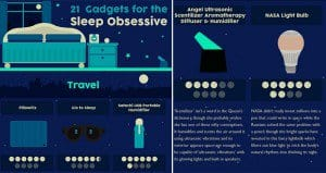 Gadgets For The Sleep Obsessive