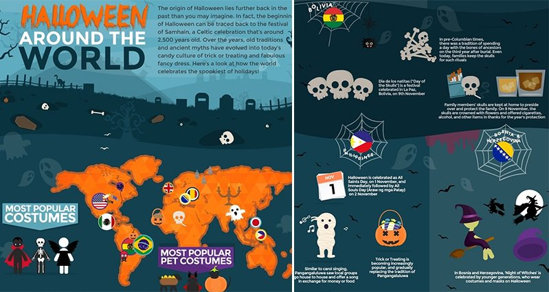 Learn How Halloween Is Celebrated Around The World