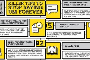 Public Speaking Filler Word Tips