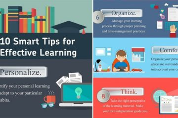 Tips For Effective Learning