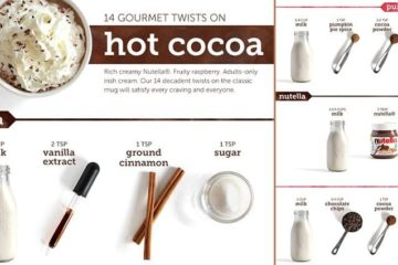 Twists On Hot Cocoa