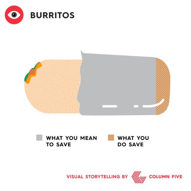 column-five-burrito