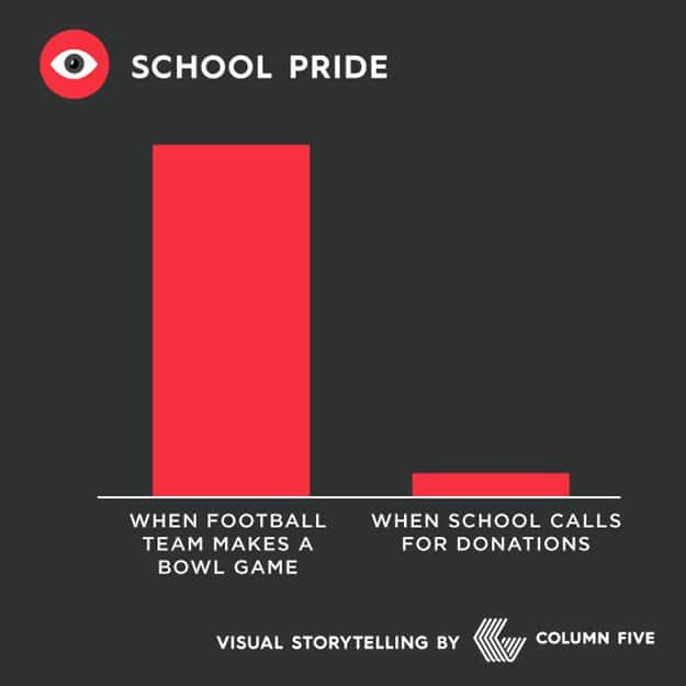 column-five-pride