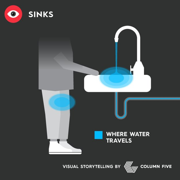 column-five-sink