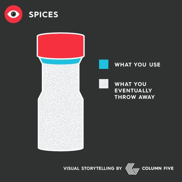 column-five-spices