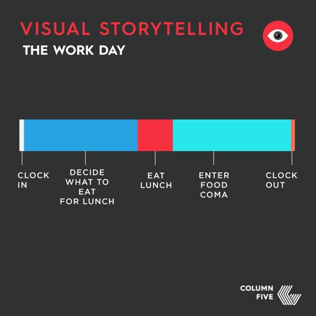 column-five-work-day