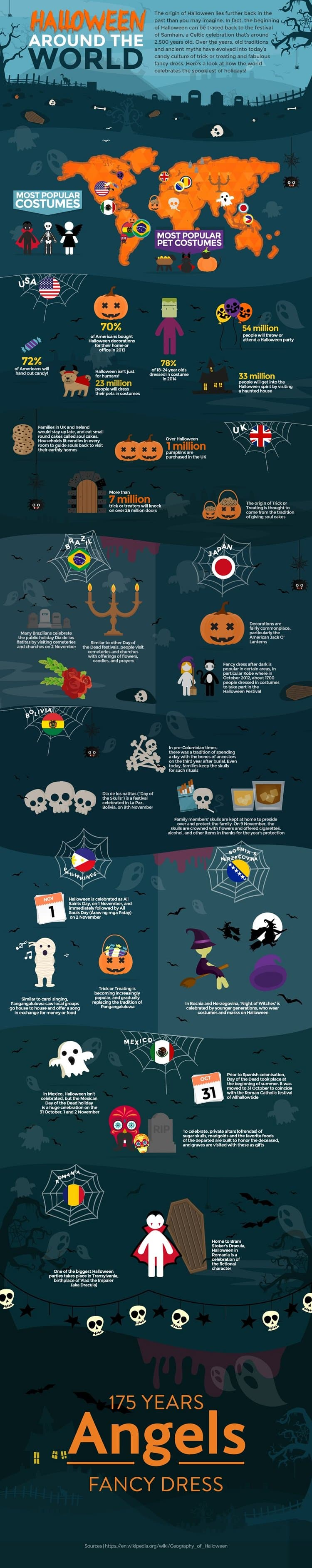 Learn How Halloween Is Celebrated Around The World Awesome Inventions