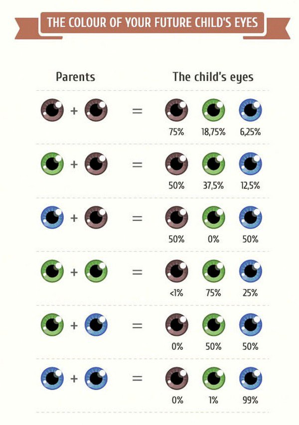 kids eye color