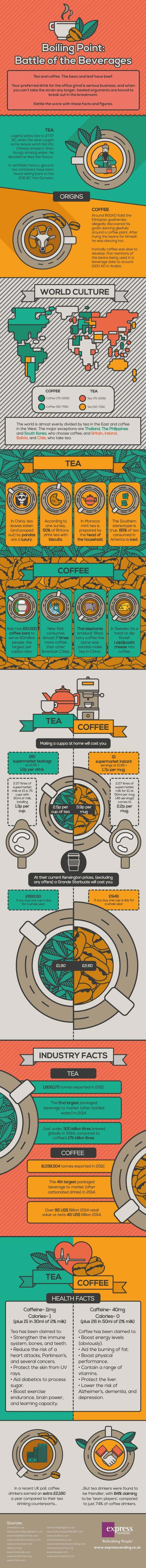 main-coffee-vs-tea