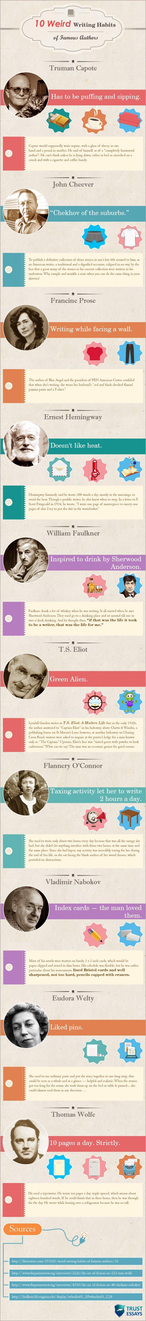 essay famous authors