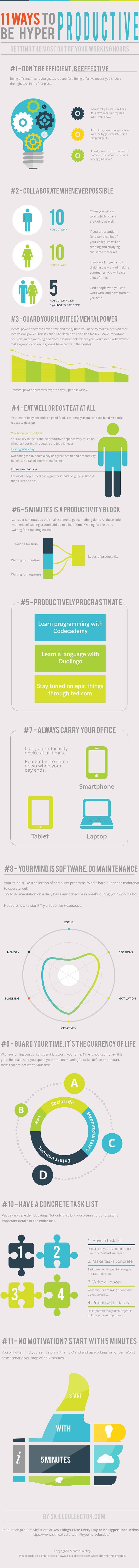 11-ways-hyper-productive