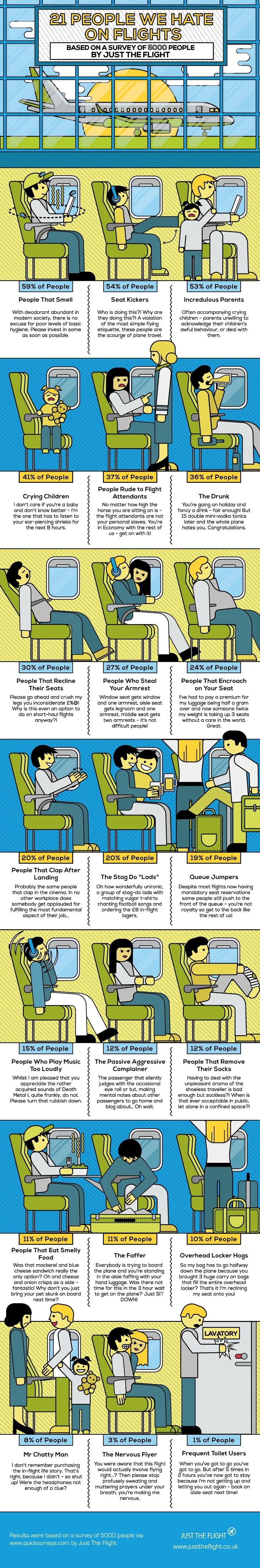 21-worst-behaviors-on-flights