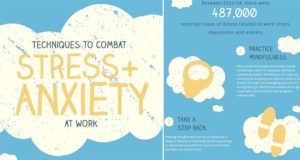 Anxiety Stress Awesness Day Tips