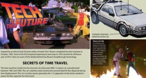 Back To The Future How Time Traveling DeLorean