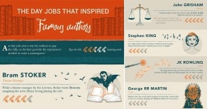 Famous Authors Inspired Day Jobs