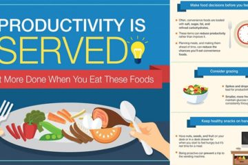 Healthy Food Diet Productivity