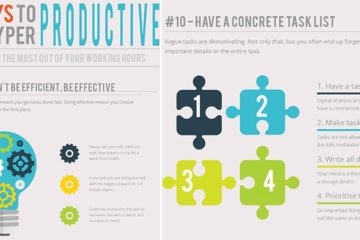How To Be More Hyper-Productive Tips