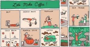 Incidental Comics Coffee Cartoon Strip
