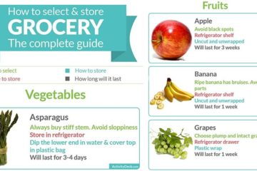 Store Select Fruit And Veg
