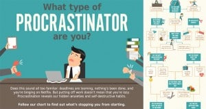Type Of Procrastinator Tips