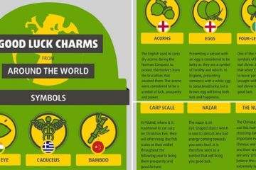 World Strange Good Luck Charms