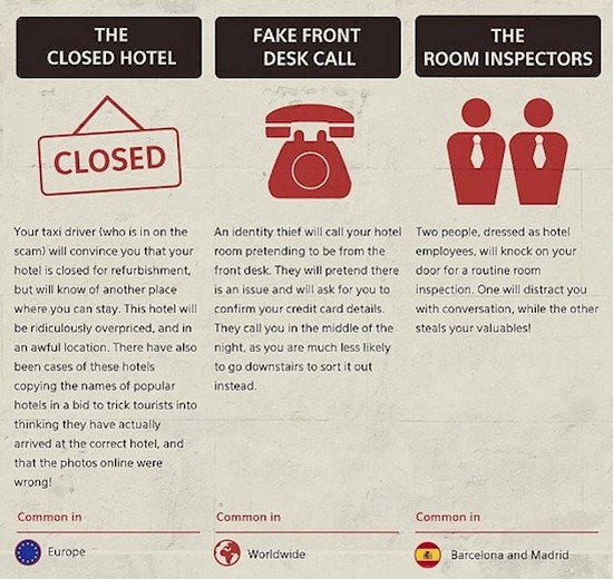 hotel scams