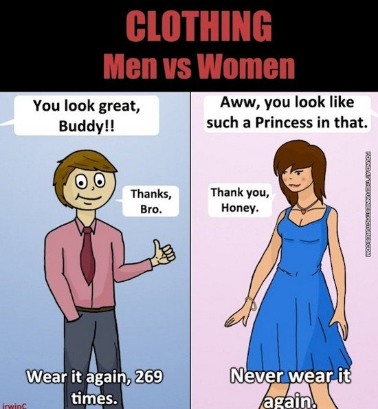 men vs women clothes