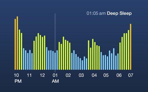 organized-apps-asleep