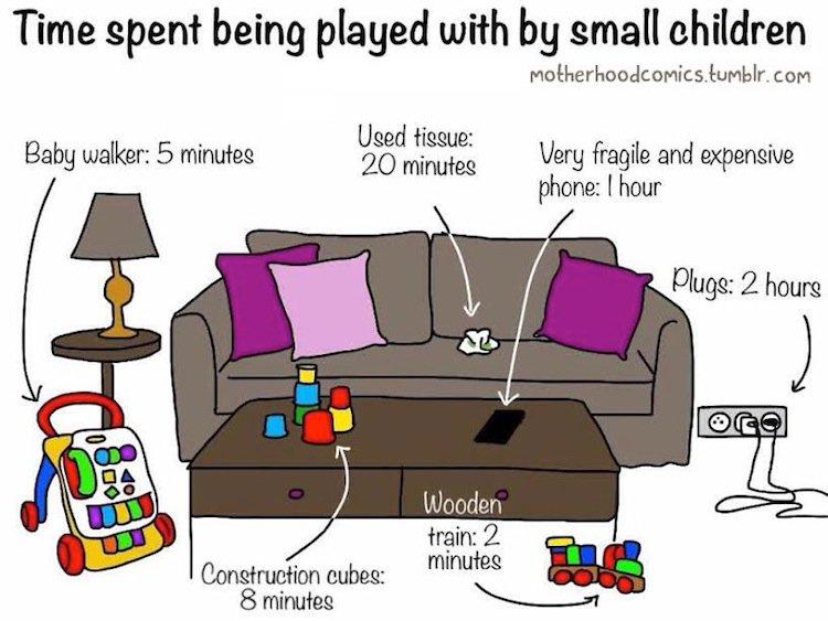 parents-time