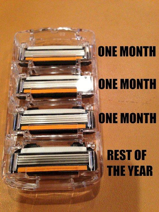 razors year