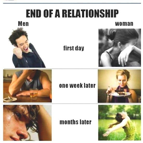 relationship ending men vs women