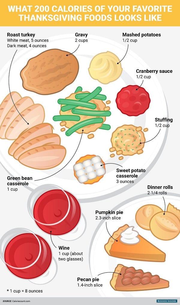 thanksgiving-foods