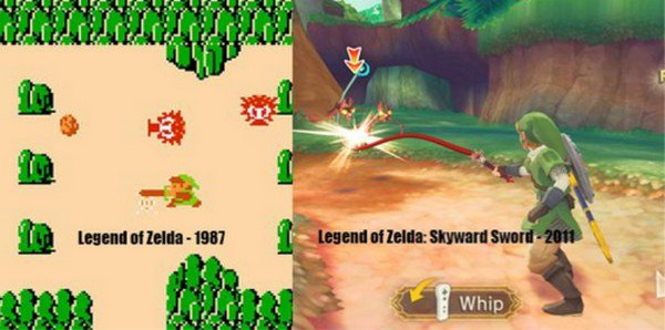 zelda then vs now