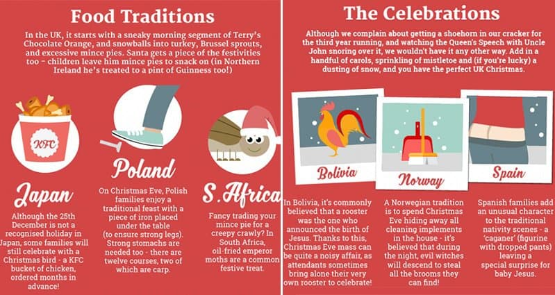 Christmas Traditions Around The World.12 Interesting Christmas Traditions From Around The World