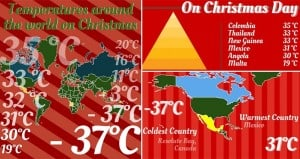 Christmas Travel World Temperatures