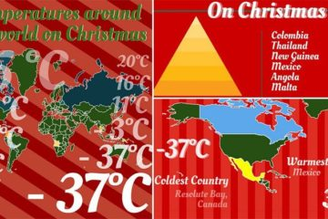 Christmas Travel World Temperatures