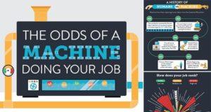 Lose Job Over Machine