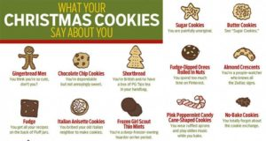 Nickmom Christmas Cookie Says About You
