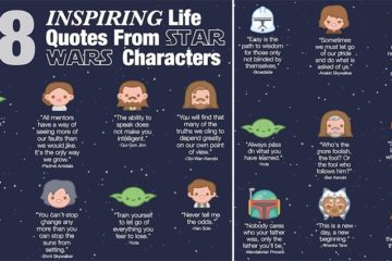 Star Wars Quotes Life